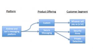 ProductMap2