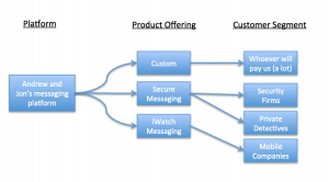 ProductMap3