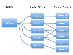ProductMap5